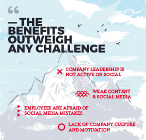 Employee Advocacy Challenges