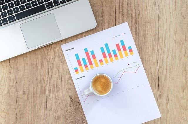 B2B Sales Data