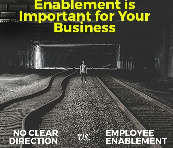 Why employee enablement is important to your business.