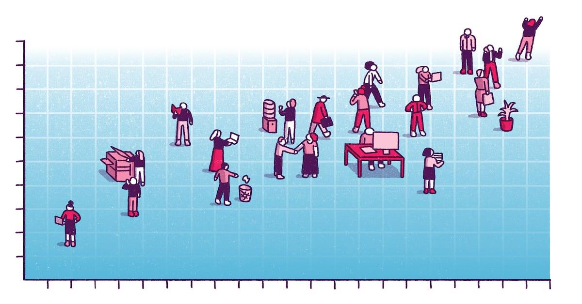 Measuring employee advocacy.