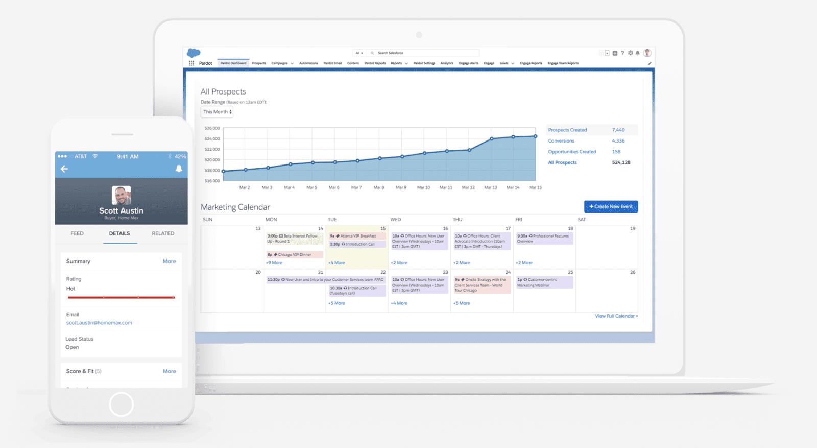 View of Salesforce Pardot Platform
