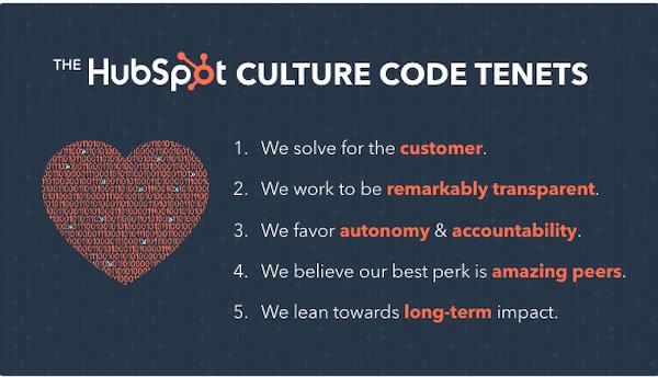 HubSpot Core Values