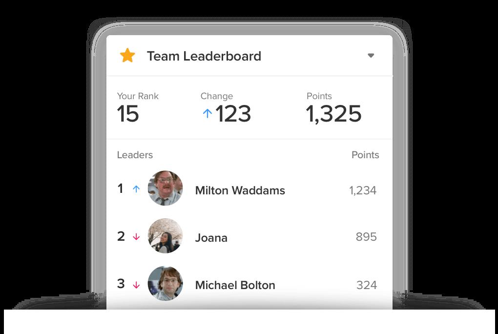 Multiple Leaderboards.